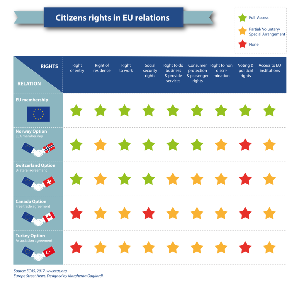 EU rights in trade agreements